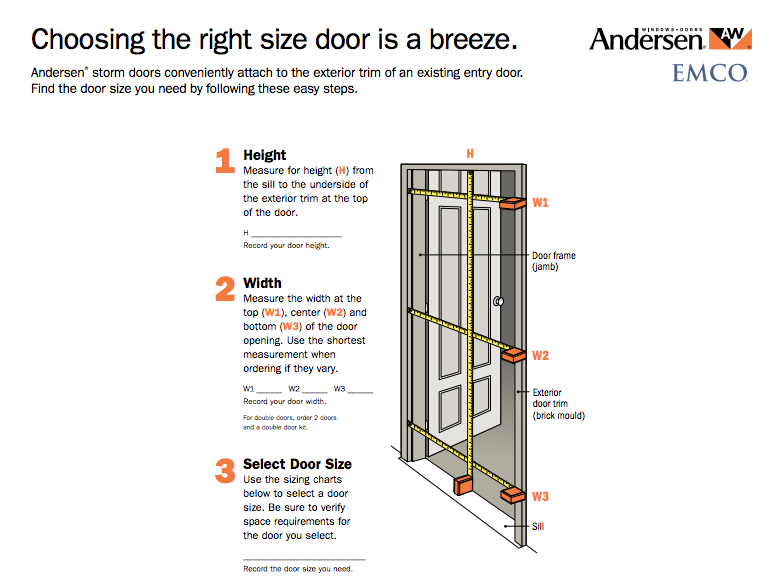 Beware The Hidden Costs Of Purchasing A Door At The Home Depot